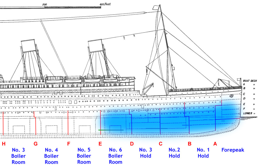 titanic_side_plan_annotated_english