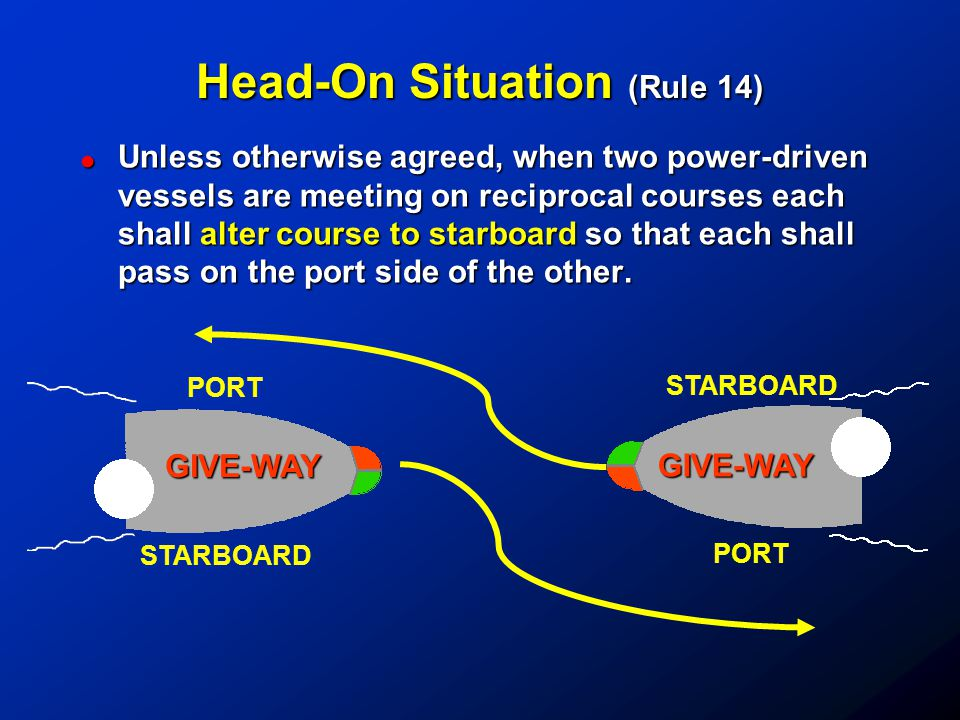 Head-On Situation (OAC 1501: ) Head-On Situation (Rule 14) Unless otherwise agreed, when two power-driven vessels are meeting on reciprocal courses each shall alter course to starboard so that each shall pass on the port side of the other. PORT. STARBOARD. STARBOARD. PORT. GIVE-WAY. GIVE-WAY. Applies when two power-driven vessels are meeting.