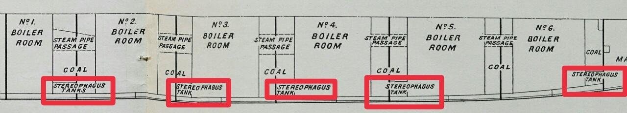"""Накопительные ёмкости """"Британника"""" на """"Orlop deck"""" отмечены красными прямоугольниками."""